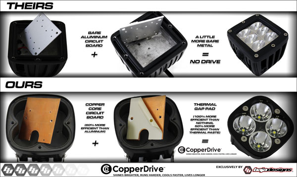 Baja Designs - CopperDrive