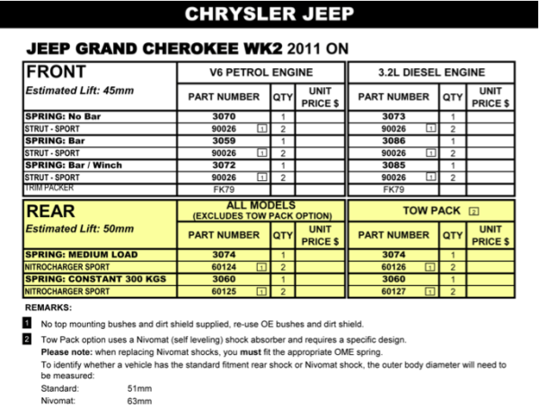 WK2-Grand-Cherokee-ARB-spreadsheet.png