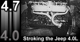 ROCKCRAWLER.com - Stroking a Jeep 4.0L Motor