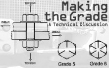 Fasteners - Making the Grade