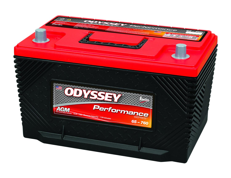 Odyssey Group 65